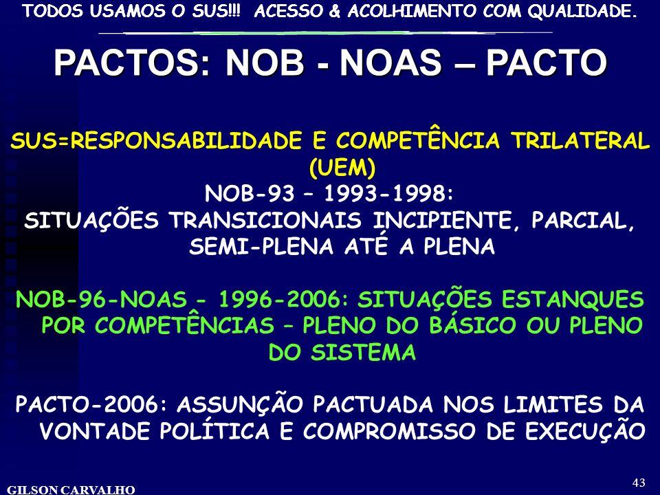 TODOS USAMOS O SUS!!! ACESSO & ACOLHIMENTO COM QUALIDADE. GILSON CARVALHO 42 OS PACTOS: NOB-NOAS-PACTO 1991-1992 – NOB-91 E NOB 92: DESCENTRALIZAÇÃO P