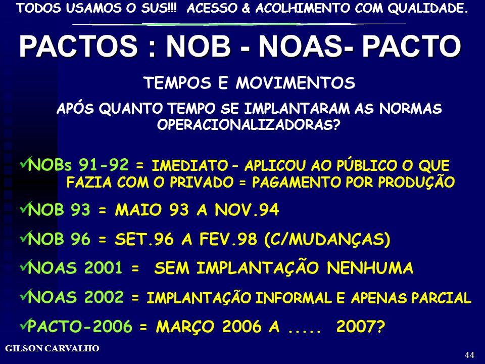 TODOS USAMOS O SUS!!! ACESSO & ACOLHIMENTO COM QUALIDADE. GILSON CARVALHO 43 PACTOS: NOB - NOAS – PACTO SUS=RESPONSABILIDADE E COMPETÊNCIA TRILATERAL