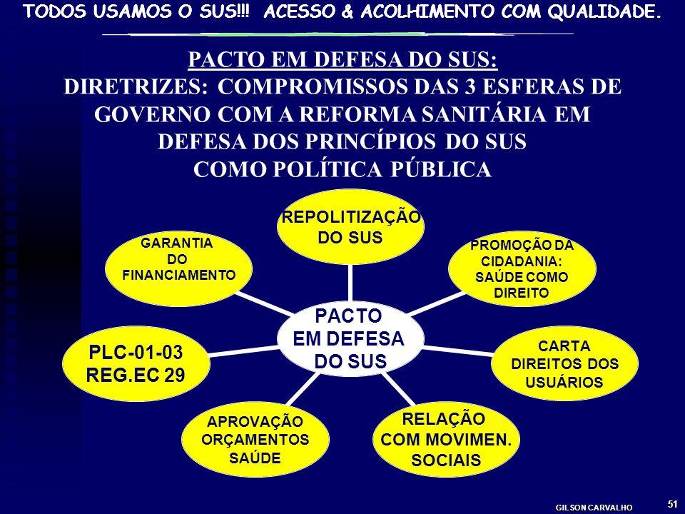 TODOS USAMOS O SUS!!! ACESSO & ACOLHIMENTO COM QUALIDADE. GILSON CARVALHO 50 PACTO PELA VIDA: CONJUNTO DE COMPROMISSOS SANITÁRIOS PRIORITÁRIOS DAS 3 E