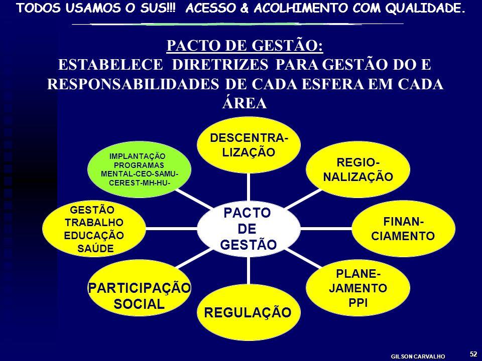 TODOS USAMOS O SUS!!! ACESSO & ACOLHIMENTO COM QUALIDADE. GILSON CARVALHO 51 PACTO EM DEFESA DO SUS: DIRETRIZES: COMPROMISSOS DAS 3 ESFERAS DE GOVERNO