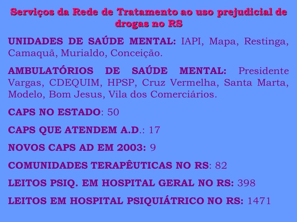 Serviços da Rede de Tratamento ao uso prejudicial de drogas no RS UNIDADES DE SAÚDE MENTAL: IAPI, Mapa, Restinga, Camaquã, Murialdo, Conceição. AMBULA