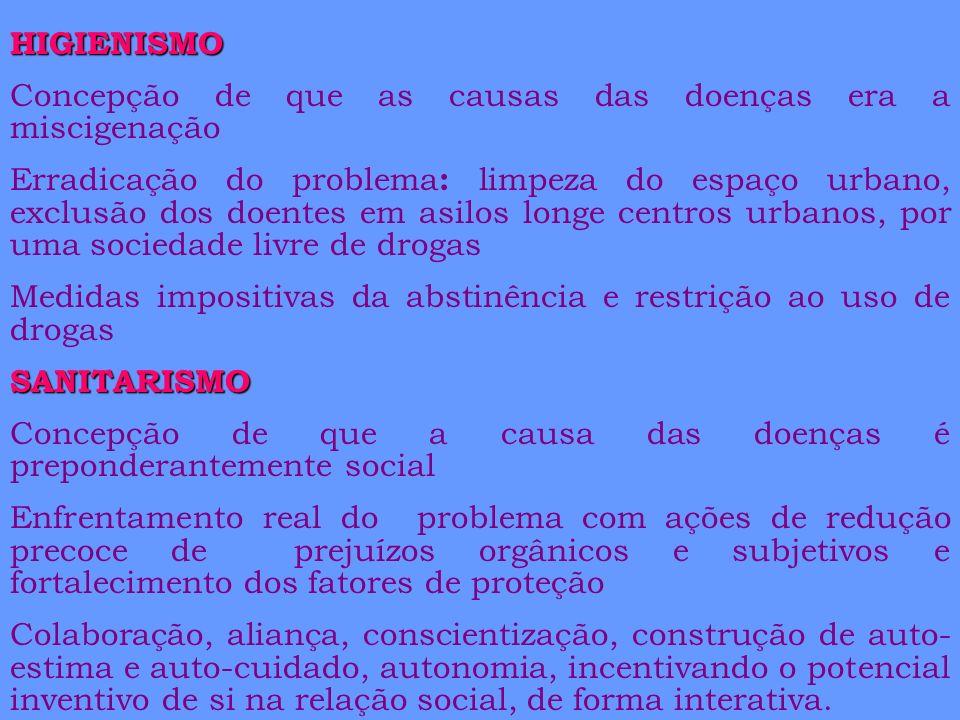 HIGIENISMO Concepção de que as causas das doenças era a miscigenação Erradicação do problema : limpeza do espaço urbano, exclusão dos doentes em asilo