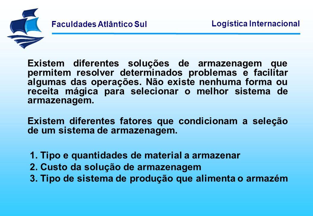 Faculdades Atlântico Sul Logística Internacional As características físicas dos produtos influenciam de forma significativa a escolha dos sistemas de armazenagem e dos métodos de movimentação.