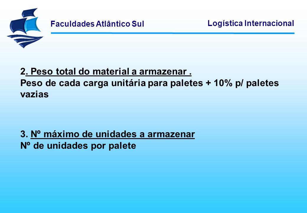 Faculdades Atlântico Sul Logística Internacional 2. Peso total do material a armazenar. Peso de cada carga unitária para paletes + 10% p/ paletes vazi