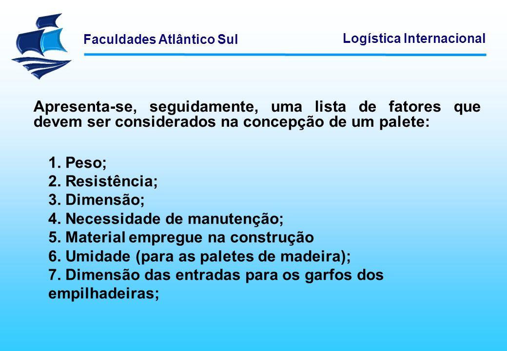 Faculdades Atlântico Sul Logística Internacional 8.