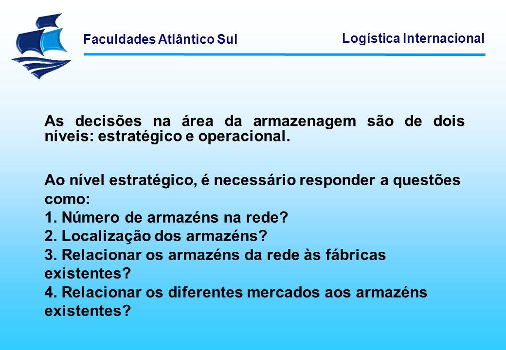 Faculdades Atlântico Sul Logística Internacional As decisões na área da armazenagem são de dois níveis: estratégico e operacional. Ao nível estratégic