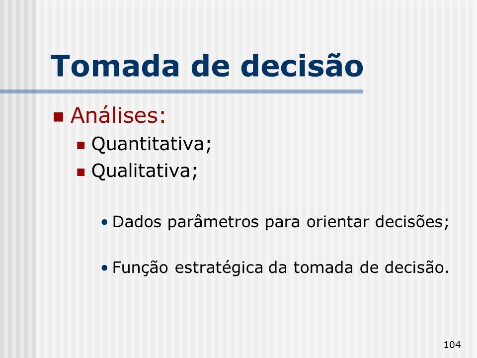 104 Tomada de decisão Análises: Quantitativa; Qualitativa; Dados parâmetros para orientar decisões; Função estratégica da tomada de decisão.