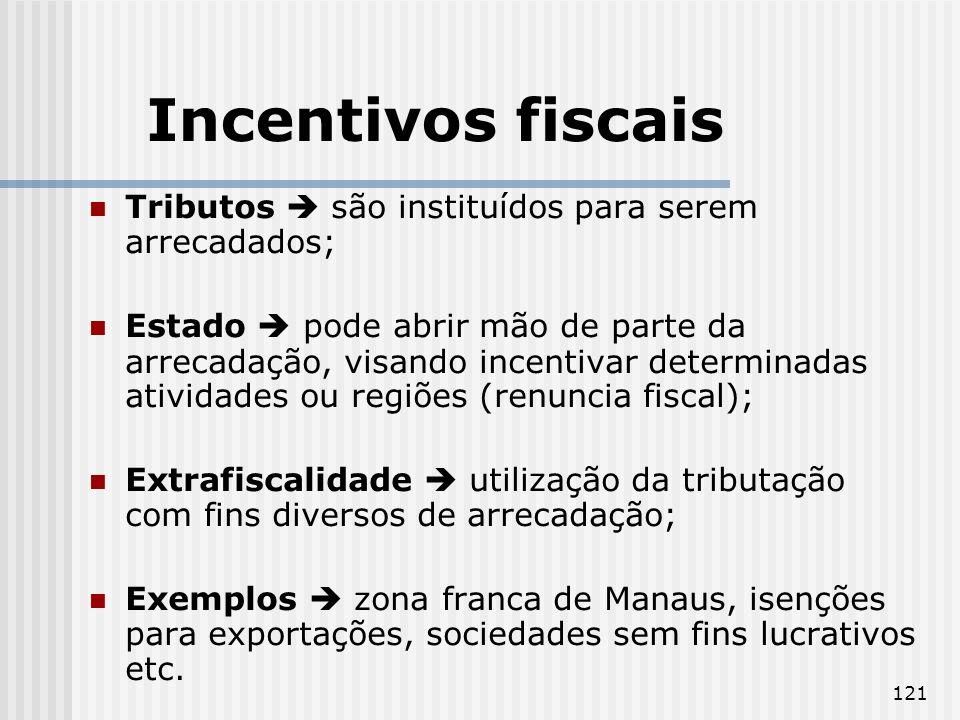 121 Incentivos fiscais Tributos são instituídos para serem arrecadados; Estado pode abrir mão de parte da arrecadação, visando incentivar determinadas