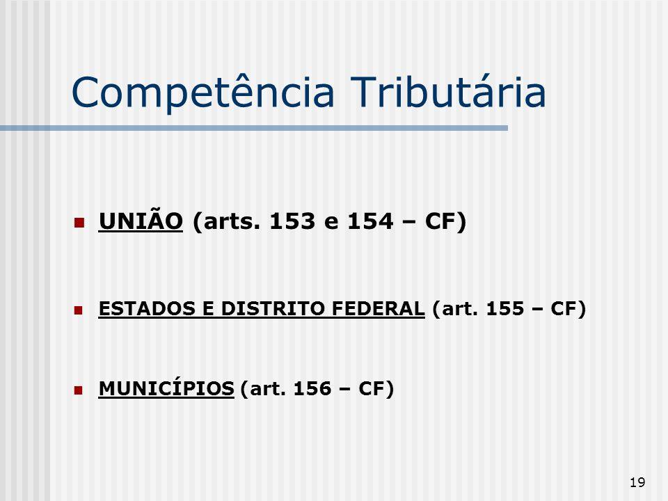 19 Competência Tributária UNIÃO (arts. 153 e 154 – CF) ESTADOS E DISTRITO FEDERAL (art. 155 – CF) MUNICÍPIOS (art. 156 – CF)