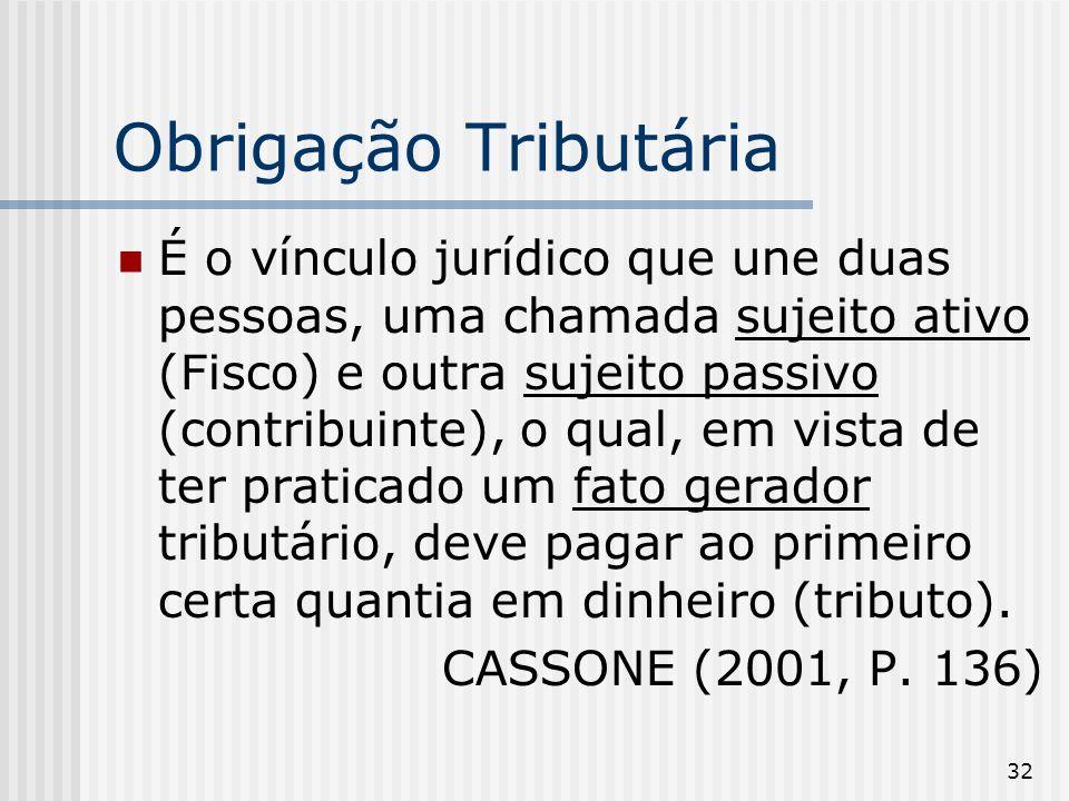 32 Obrigação Tributária É o vínculo jurídico que une duas pessoas, uma chamada sujeito ativo (Fisco) e outra sujeito passivo (contribuinte), o qual, e