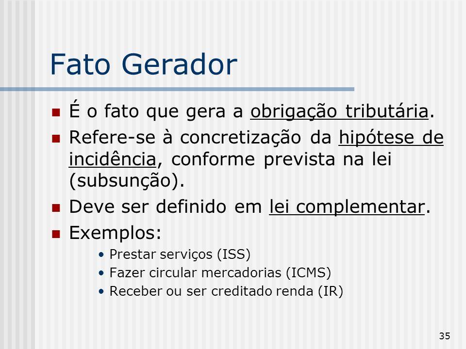 35 Fato Gerador É o fato que gera a obrigação tributária. Refere-se à concretização da hipótese de incidência, conforme prevista na lei (subsunção). D