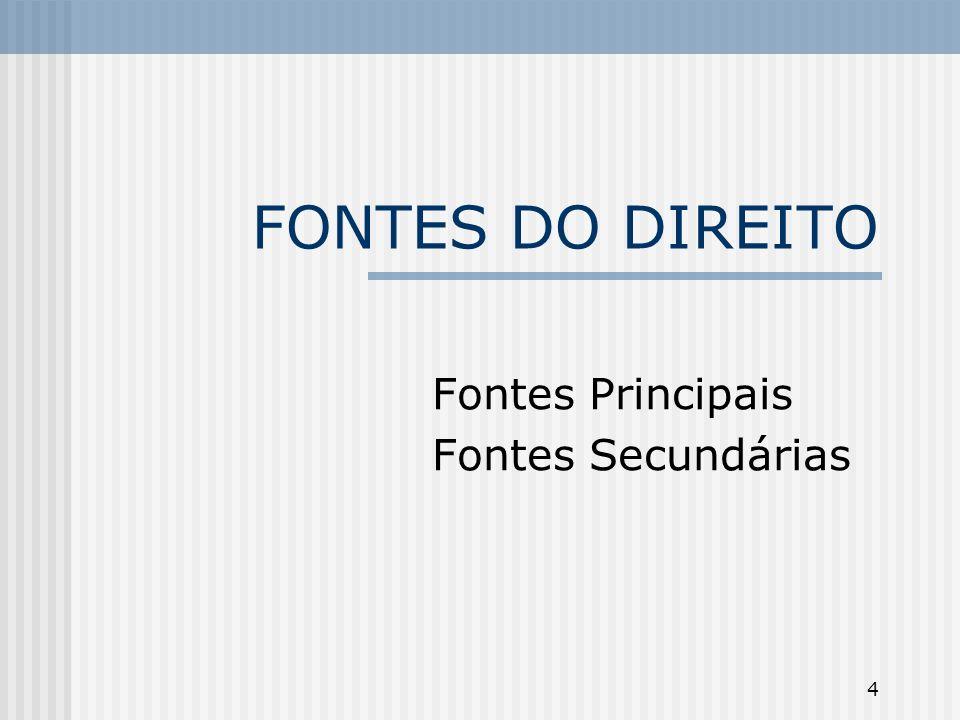 55 Competência Tributária UNIÃO (arts.