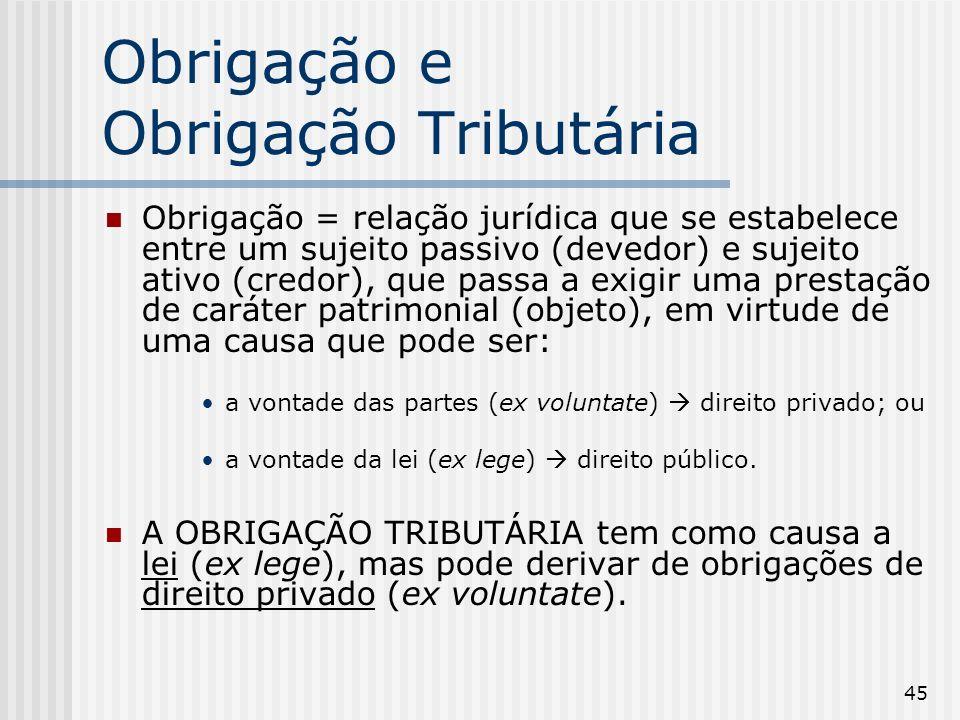 45 Obrigação e Obrigação Tributária Obrigação = relação jurídica que se estabelece entre um sujeito passivo (devedor) e sujeito ativo (credor), que pa