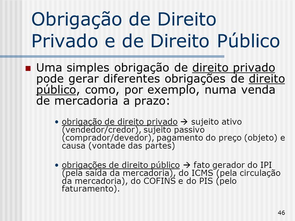 46 Obrigação de Direito Privado e de Direito Público Uma simples obrigação de direito privado pode gerar diferentes obrigações de direito público, com