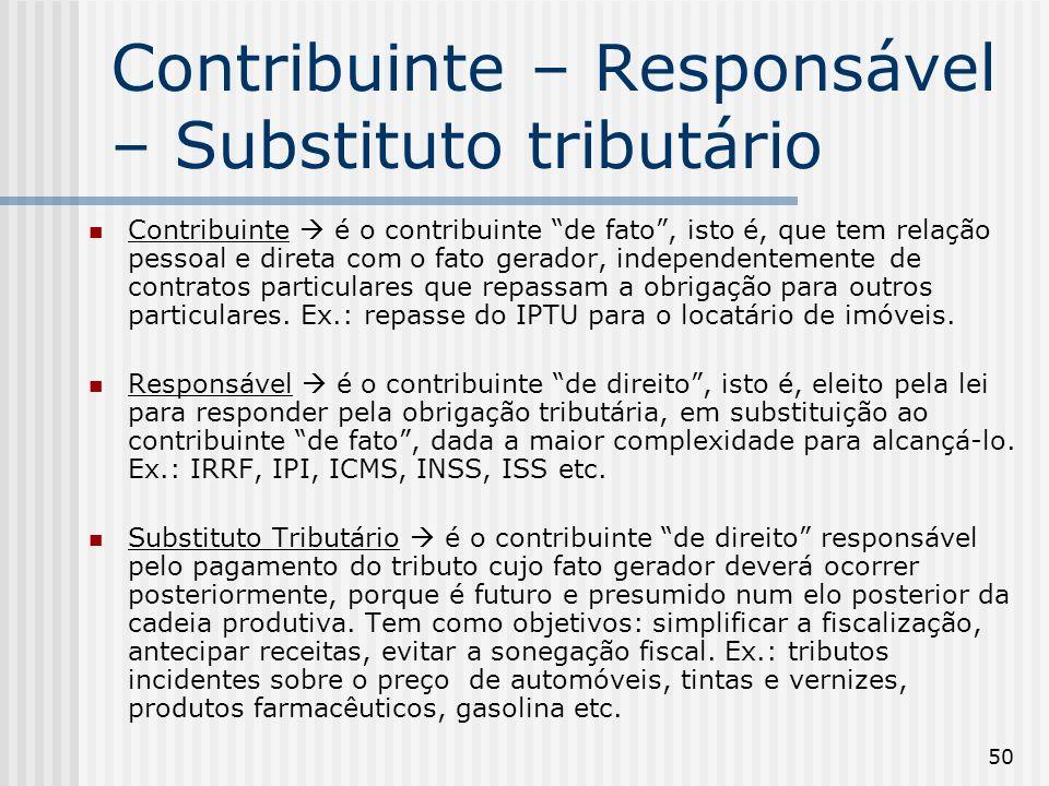 50 Contribuinte – Responsável – Substituto tributário Contribuinte é o contribuinte de fato, isto é, que tem relação pessoal e direta com o fato gerador, independentemente de contratos particulares que repassam a obrigação para outros particulares.