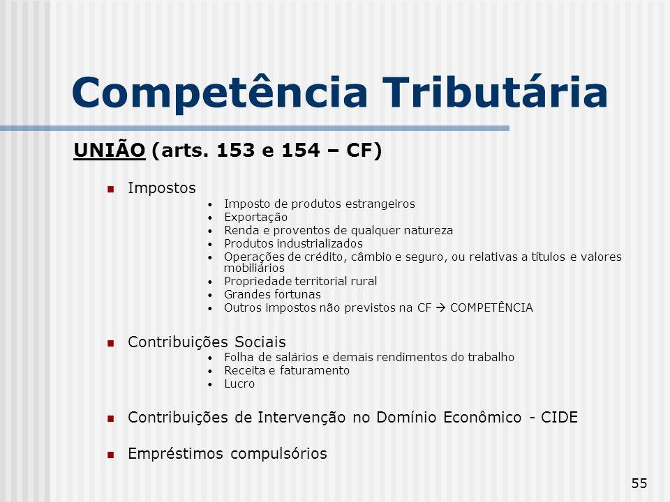 55 Competência Tributária UNIÃO (arts. 153 e 154 – CF) Impostos Imposto de produtos estrangeiros Exportação Renda e proventos de qualquer natureza Pro