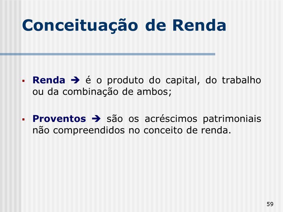 59 Conceituação de Renda Renda é o produto do capital, do trabalho ou da combinação de ambos; Proventos são os acréscimos patrimoniais não compreendidos no conceito de renda.