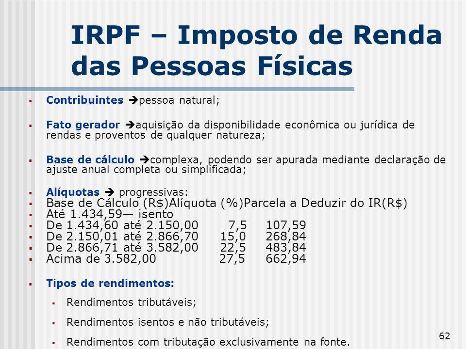 62 IRPF – Imposto de Renda das Pessoas Físicas Contribuintes pessoa natural; Fato gerador aquisição da disponibilidade econômica ou jurídica de rendas e proventos de qualquer natureza; Base de cálculo complexa, podendo ser apurada mediante declaração de ajuste anual completa ou simplificada; Alíquotas progressivas: Base de Cálculo (R$)Alíquota (%)Parcela a Deduzir do IR(R$) Até 1.434,59 isento De 1.434,60 até 2.150,00 7,5 107,59 De 2.150,01 até 2.866,70 15,0 268,84 De 2.866,71 até 3.582,00 22,5 483,84 Acima de 3.582,00 27,5 662,94 Tipos de rendimentos: Rendimentos tributáveis; Rendimentos isentos e não tributáveis; Rendimentos com tributação exclusivamente na fonte.