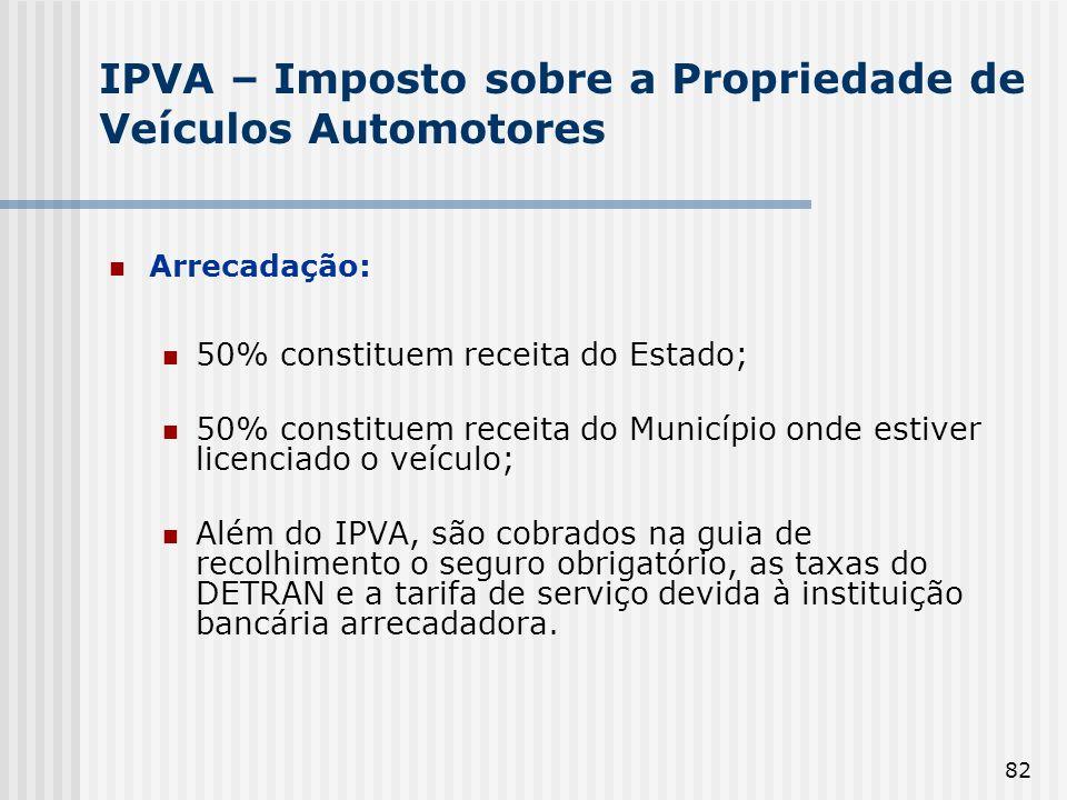 82 IPVA – Imposto sobre a Propriedade de Veículos Automotores Arrecadação: 50% constituem receita do Estado; 50% constituem receita do Município onde