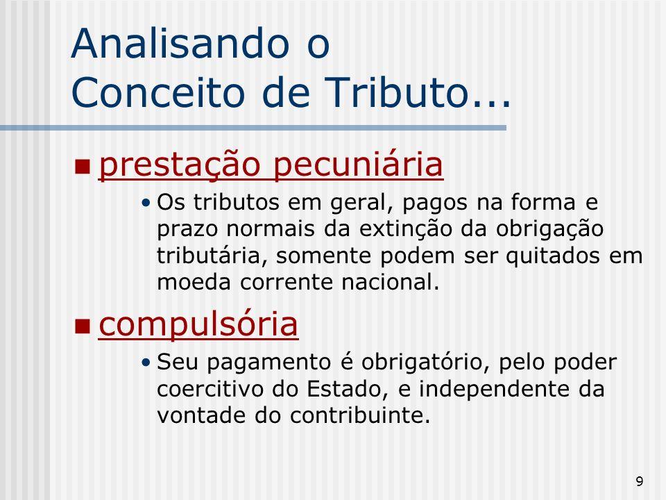 130 Bibliografia BORGES, Humberto B.Planejamento Tributário.