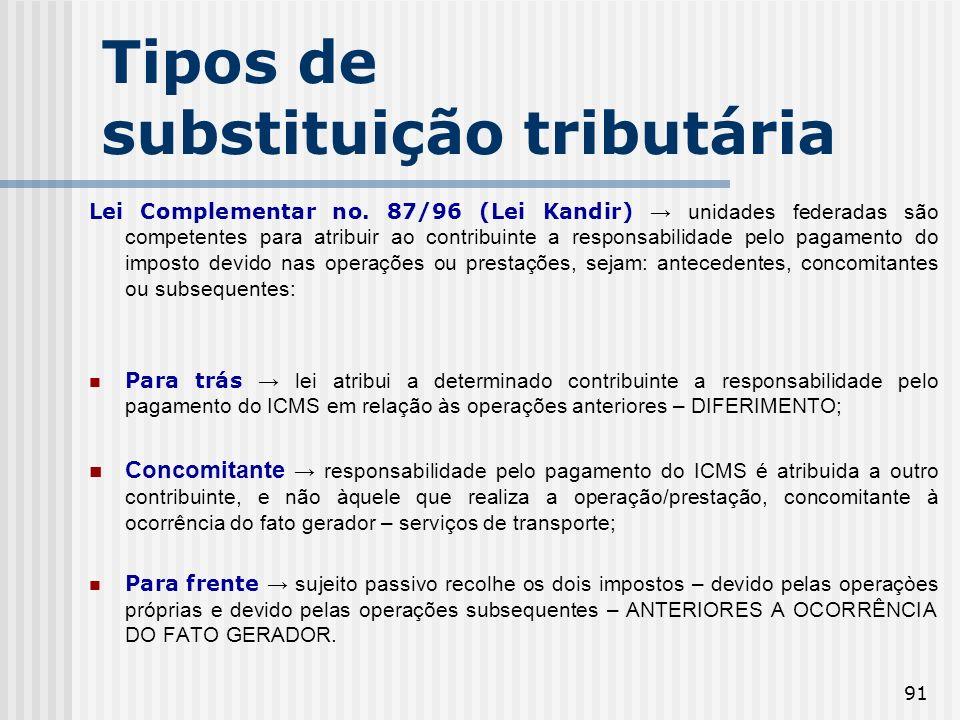 91 Tipos de substituição tributária Lei Complementar no.