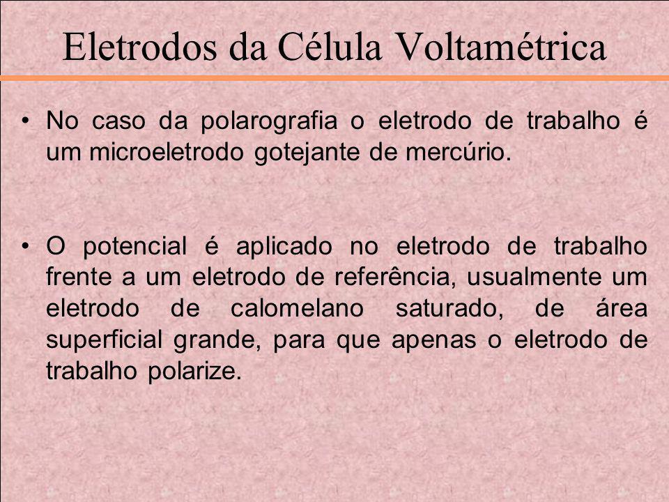 Eletrodos da Célula Voltamétrica No caso da polarografia o eletrodo de trabalho é um microeletrodo gotejante de mercúrio. O potencial é aplicado no el