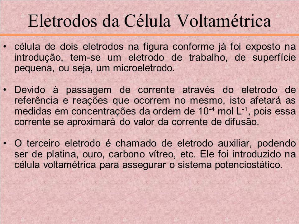 Eletrodos da Célula Voltamétrica célula de dois eletrodos na figura conforme já foi exposto na introdução, tem-se um eletrodo de trabalho, de superfíc