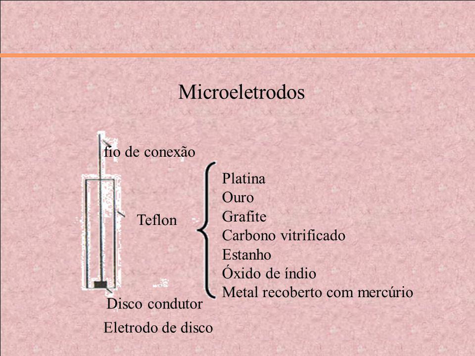 Microeletrodos Platina Ouro Grafite Carbono vitrificado Estanho Óxido de índio Metal recoberto com mercúrio Eletrodo de disco fio de conexão Disco con