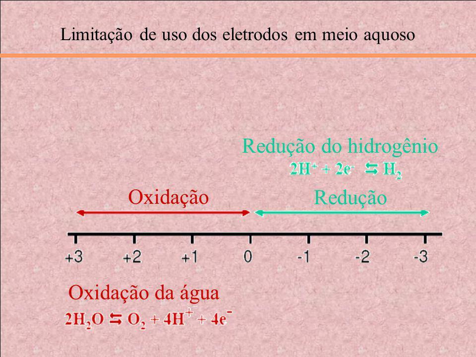 Redução do hidrogênio Redução Oxidação Oxidação da água Limitação de uso dos eletrodos em meio aquoso