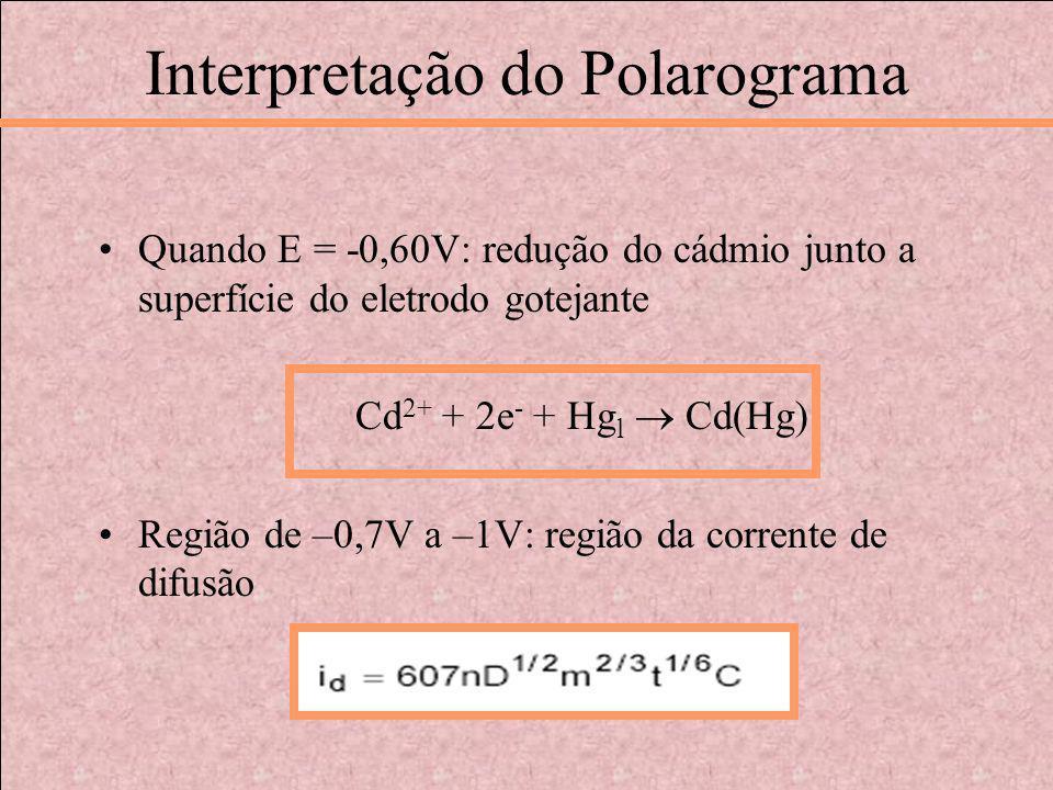 Interpretação do Polarograma Quando E = -0,60V: redução do cádmio junto a superfície do eletrodo gotejante Cd 2+ + 2e - + Hg l Cd(Hg) Região de –0,7V