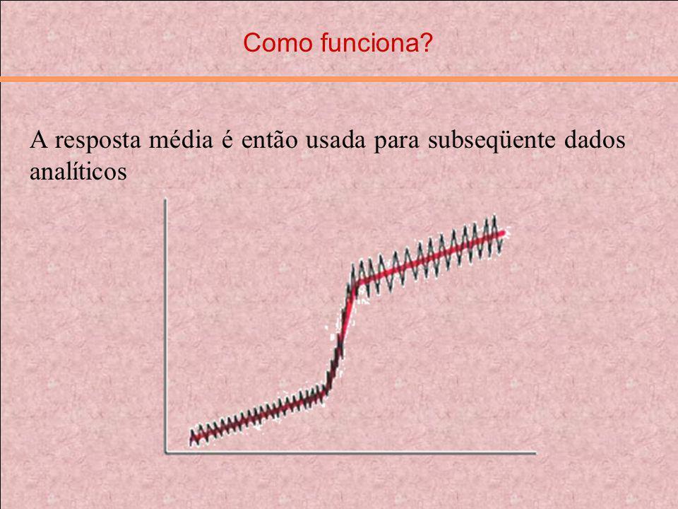 A resposta média é então usada para subseqüente dados analíticos