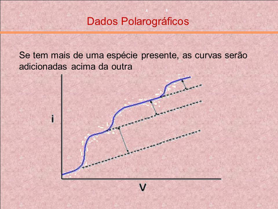 Dados Polarográficos Se tem mais de uma espécie presente, as curvas serão adicionadas acima da outra
