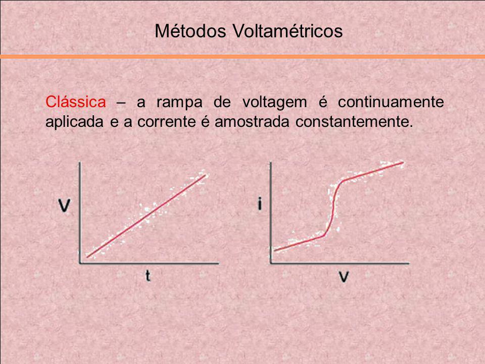Métodos Voltamétricos Clássica – a rampa de voltagem é continuamente aplicada e a corrente é amostrada constantemente.