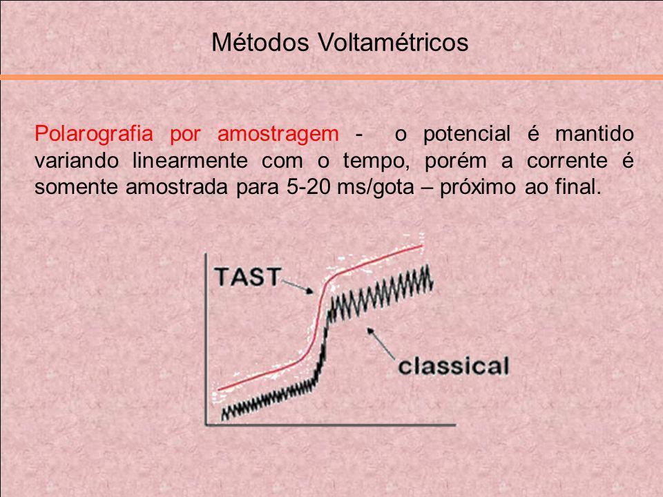 Polarografia por amostragem - o potencial é mantido variando linearmente com o tempo, porém a corrente é somente amostrada para 5-20 ms/gota – próximo