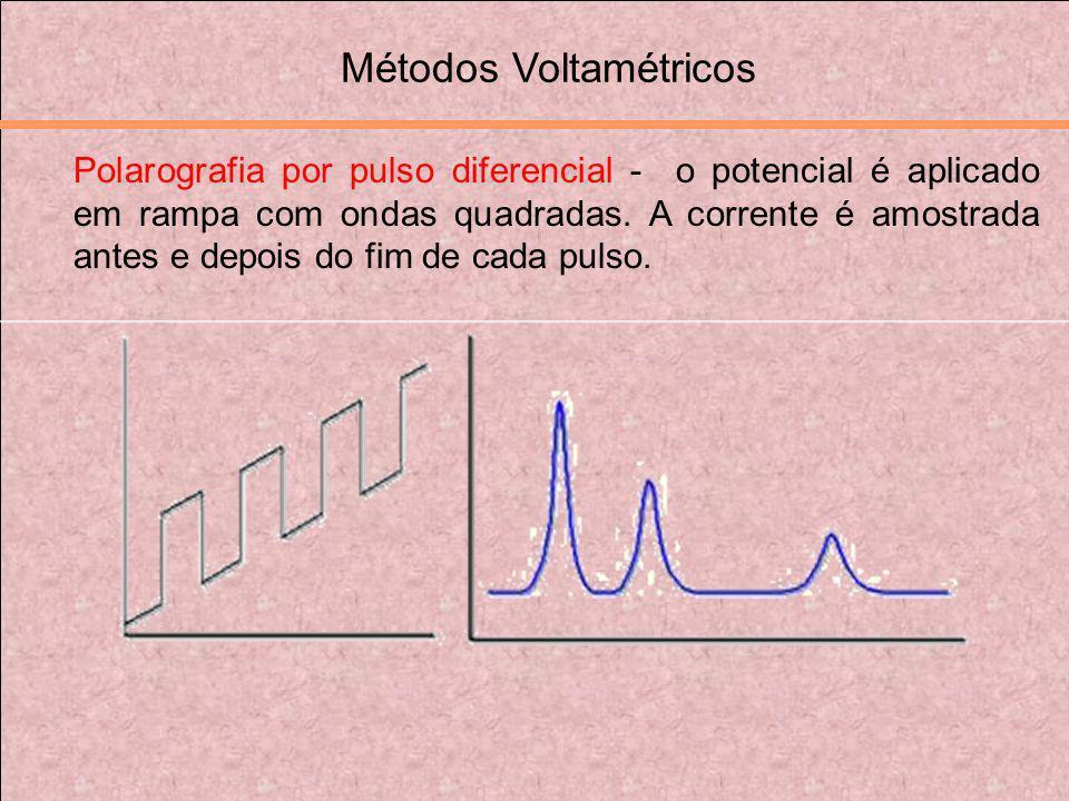 Polarografia por pulso diferencial - o potencial é aplicado em rampa com ondas quadradas. A corrente é amostrada antes e depois do fim de cada pulso.