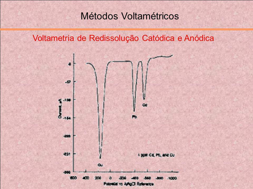 Voltametria de Redissolução Catódica e Anódica Métodos Voltamétricos