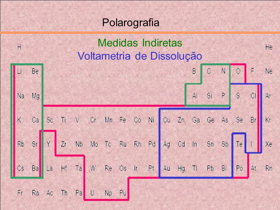 Medidas Indiretas Voltametria de Dissolução Polarografia