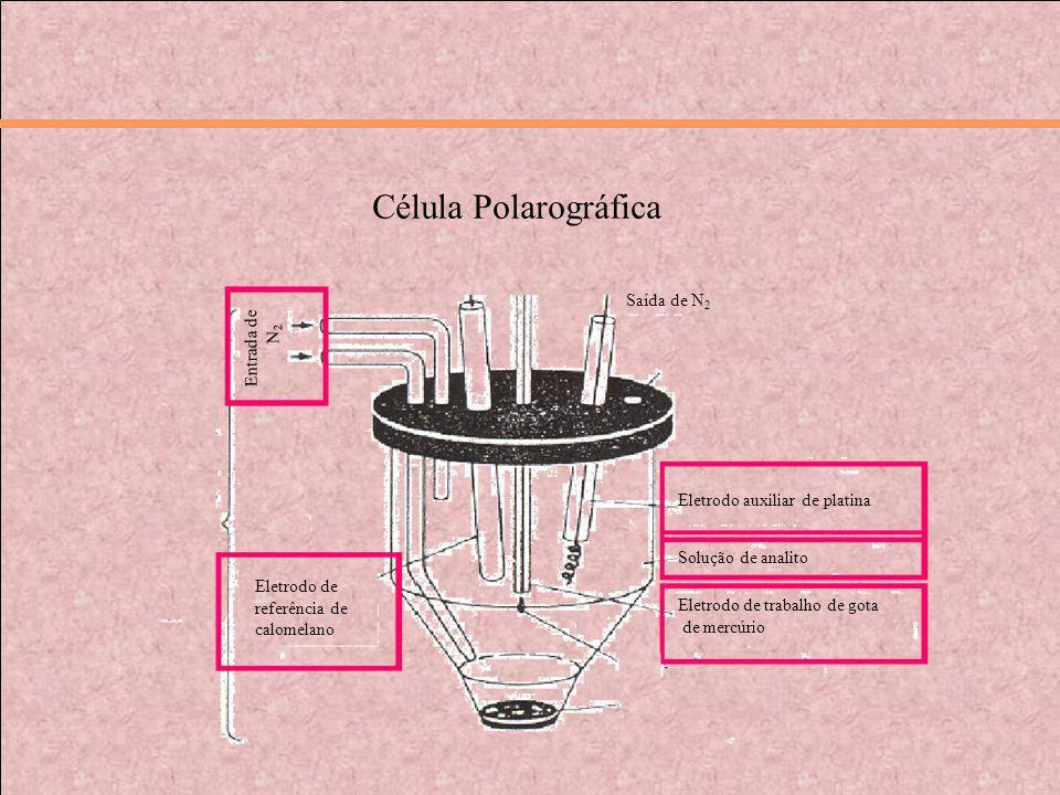 Eletrodo auxiliar de platina Solução de analito Eletrodo de trabalho de gota de mercúrio Eletrodo de referência de calomelano Saída de N 2 Entrada de