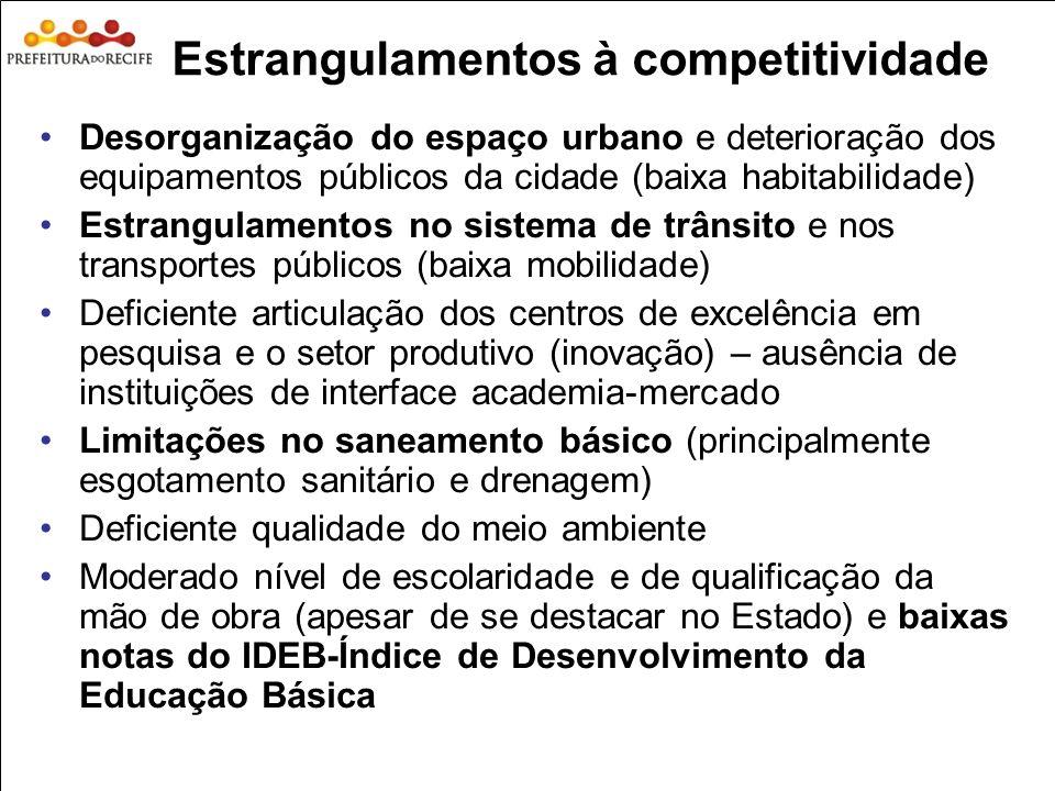 Estudo Prospectivo Inovações Tecnológicas e Cadeias Produtivas Selecionadas Estrangulamentos à competitividade Desorganização do espaço urbano e deter