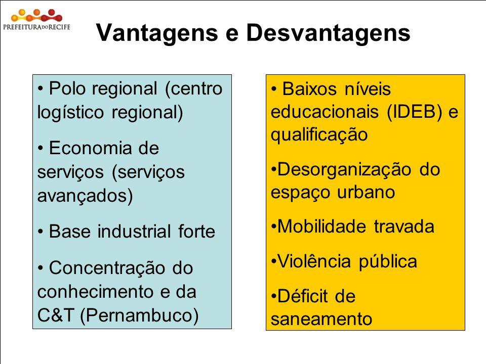 Estudo Prospectivo Inovações Tecnológicas e Cadeias Produtivas Selecionadas Vantagens e Desvantagens Polo regional (centro logístico regional) Economi