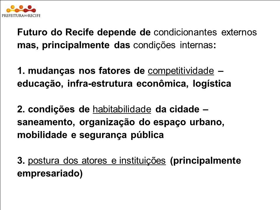 Estudo Prospectivo Inovações Tecnológicas e Cadeias Produtivas Selecionadas Futuro do Recife depende de condicionantes externos mas, principalmente da