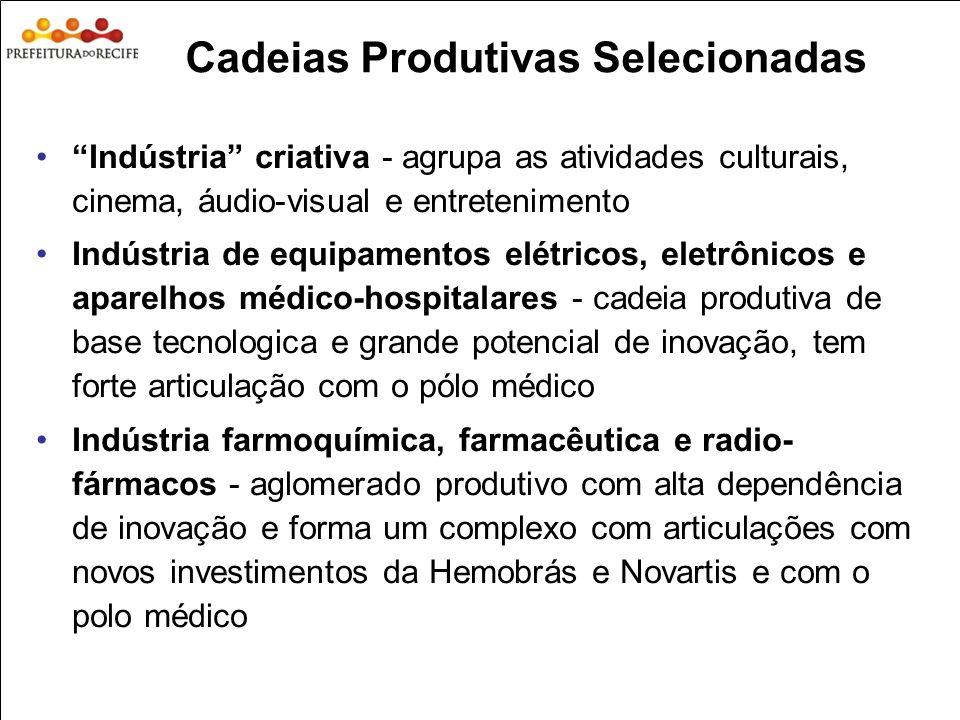 Estudo Prospectivo Inovações Tecnológicas e Cadeias Produtivas Selecionadas Cadeias Produtivas Selecionadas Indústria criativa - agrupa as atividades