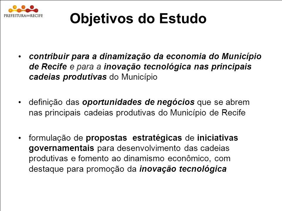 Estudo Prospectivo Inovações Tecnológicas e Cadeias Produtivas Selecionadas Futuro do Recife depende de condicionantes externos mas, principalmente das condições internas: 1.
