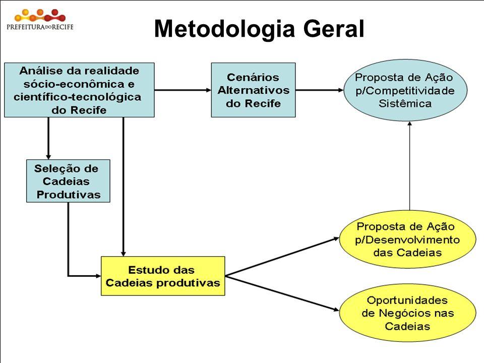 Estudo Prospectivo Inovações Tecnológicas e Cadeias Produtivas Selecionadas Metodologia Geral