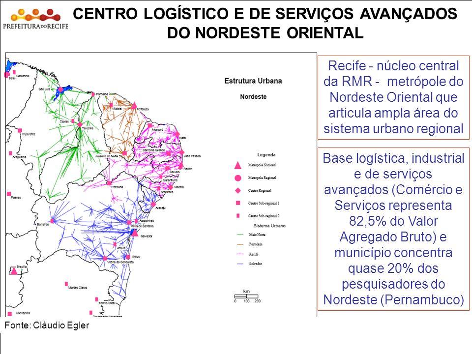 Estudo Prospectivo Inovações Tecnológicas e Cadeias Produtivas Selecionadas Recife - núcleo central da RMR - metrópole do Nordeste Oriental que articu