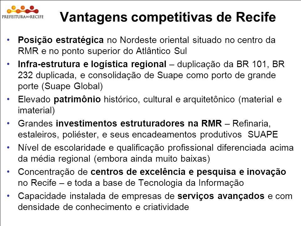 Estudo Prospectivo Inovações Tecnológicas e Cadeias Produtivas Selecionadas Vantagens competitivas de Recife Posição estratégica no Nordeste oriental