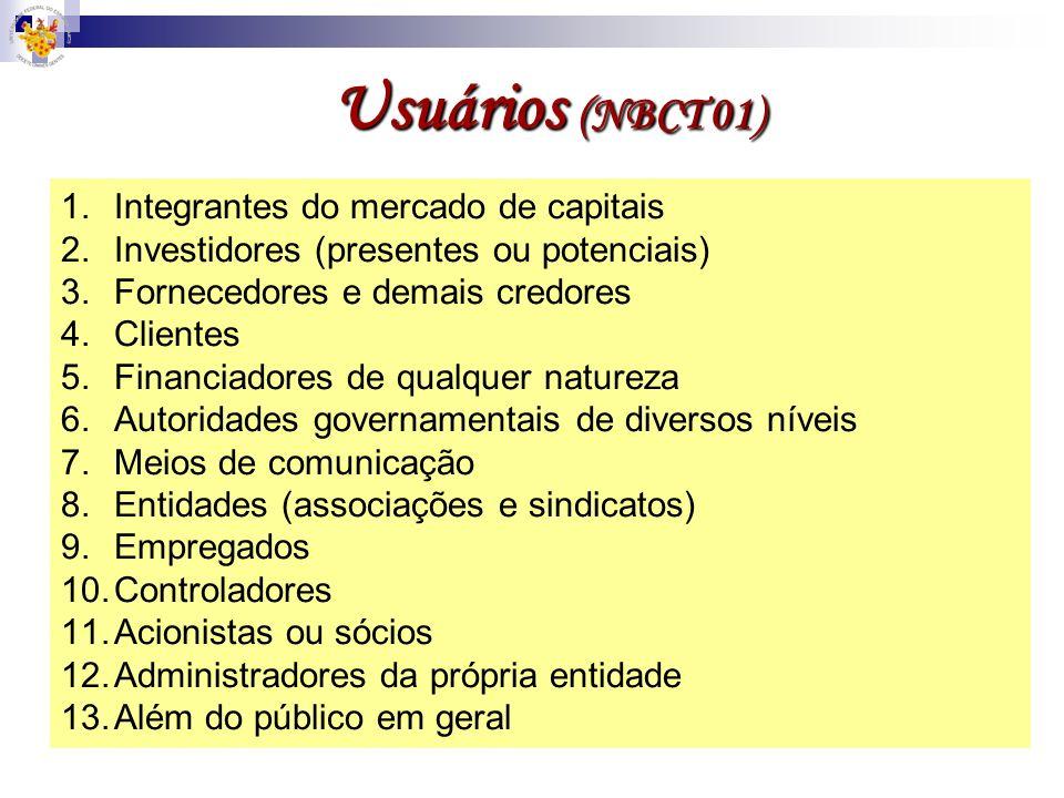 Usuários (NBCT 01) 1.Integrantes do mercado de capitais 2.Investidores (presentes ou potenciais) 3.Fornecedores e demais credores 4.Clientes 5.Financi