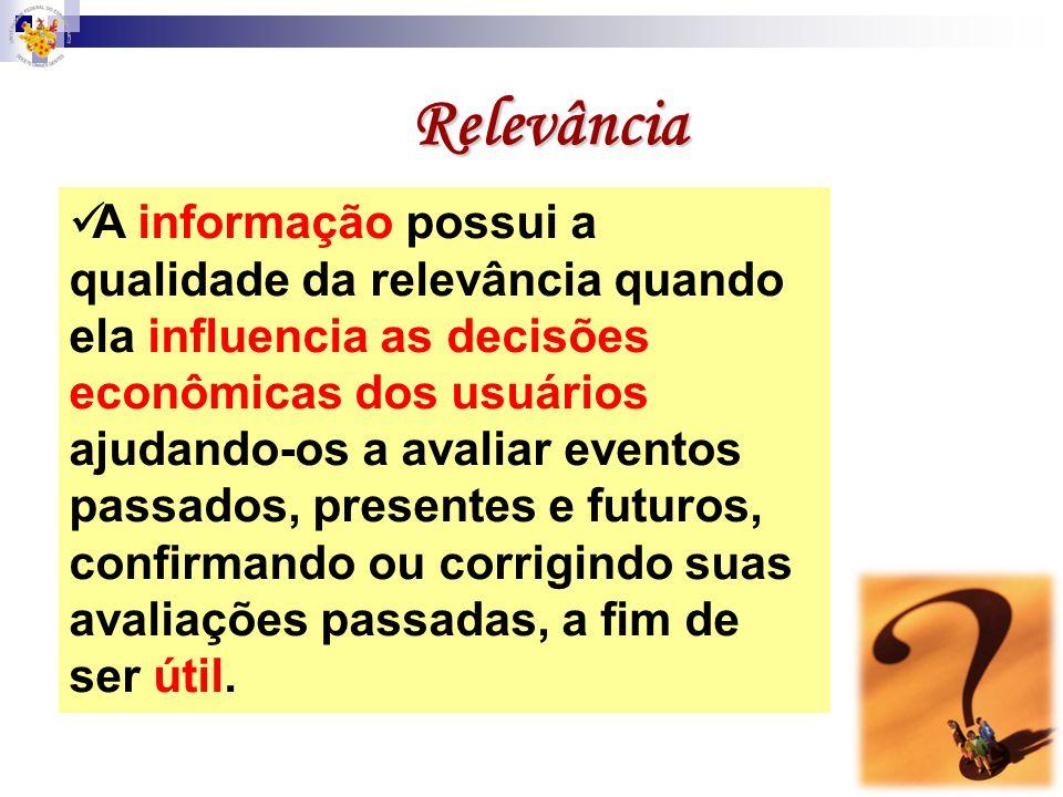 Relevância A informação possui a qualidade da relevância quando ela influencia as decisões econômicas dos usuários ajudando-os a avaliar eventos passa