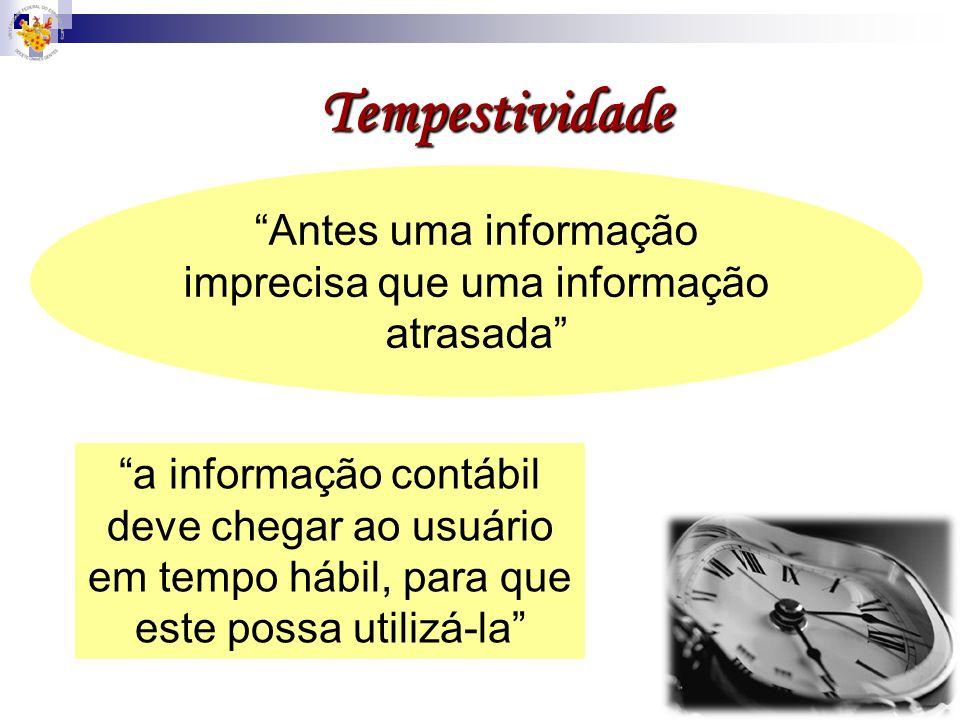 Tempestividade Antes uma informação imprecisa que uma informação atrasada a informação contábil deve chegar ao usuário em tempo hábil, para que este p