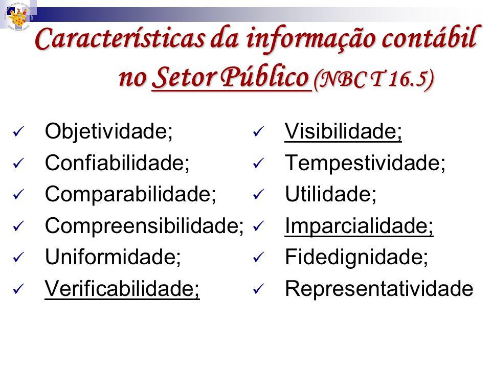 Características da informação contábil no Setor Público (NBC T 16.5) Objetividade; Confiabilidade; Comparabilidade; Compreensibilidade; Uniformidade;